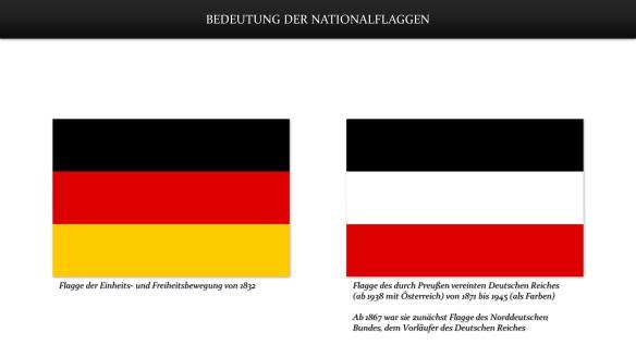 Die Bedeutung der Nationalflaggen