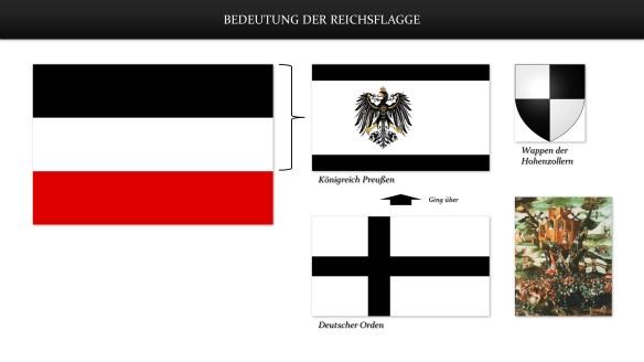 Bedeutung der Reichsflagge
