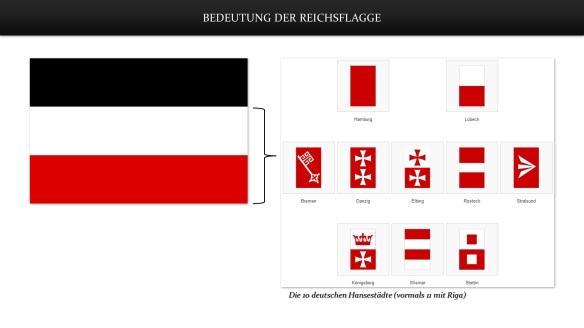 Bedeutung der Reichs-flagge