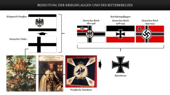 Bedeutung der Reichskriegsflaggen und des Ritterkreuzes
