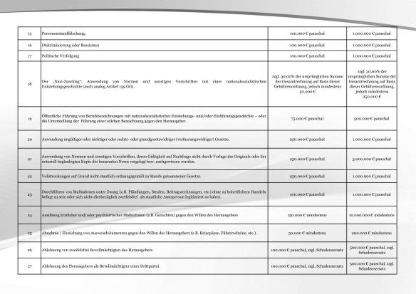 AGB Gebührenordnung 03.10.2015 Seite_5