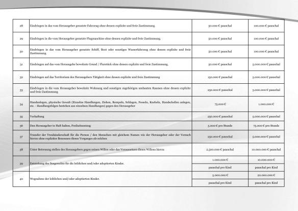 AGB Gebührenordnung 03.10.2015 Seite_6