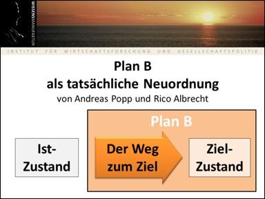 Plan-B 1. Ist-Zustand